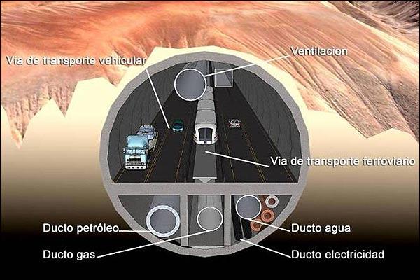 Túnel propuesto por los arquitectos Castillo Velasco, Eliash y Martner. Imagen: Plataforma Urbana