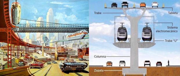 Autopistas urbanas