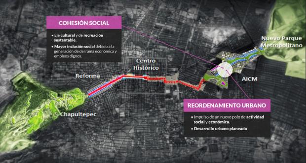Propuesta de desarrollo metropolitano. Mucho más detalle no se encuentra en la página oficial del nuevo aeropuerto. Imagen: aeropuerto.gob.mx/