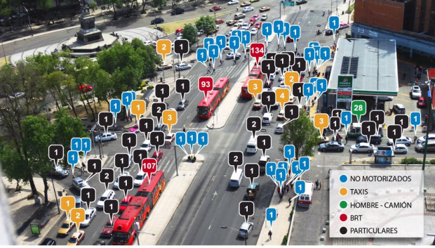 Matemática urbana en Ciudad de México, vía Adriana López (@Adri_Up)