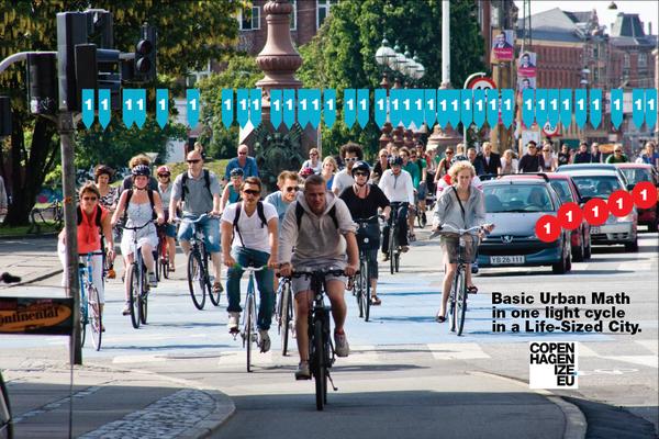 Matemática urbana en Copenhague, vía Mikael Colville-Andersen (@copenhagenize)