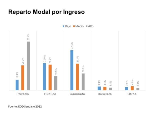 EOD Santiago 3